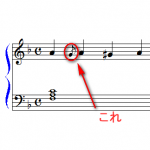 装飾音符は○○のフタで練習してみよう。